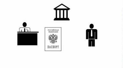 условия для покупки акций газпрома