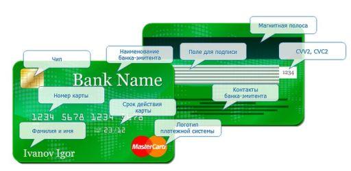 информация на карте сбербанка