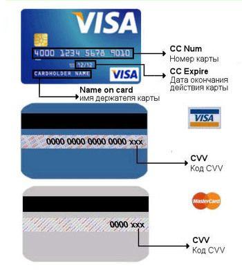 передняя и задняя часть карты виза