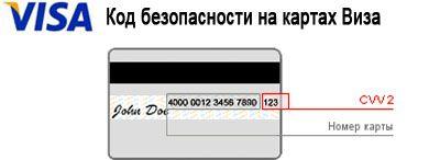 код безопасности на карте виза