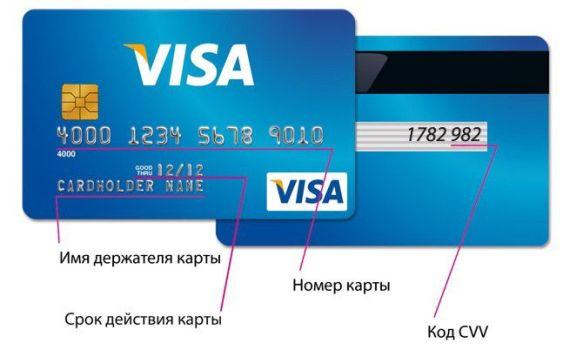 карта виза сбербанка