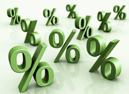 проценты по вкладам сбербанка